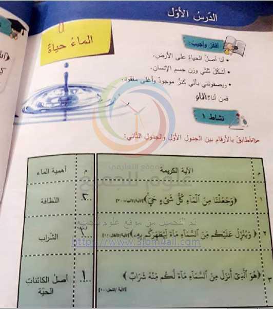 حل درس الماء حياة +أنعم الله تعالى ديانة الصف الرابع