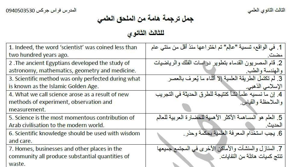 أهم جمل الترجمة من الملحق العلمي اللغة الانكليزية البكالوريا
