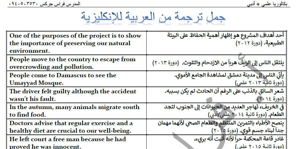 أهم جمل الترجمة من العربية إلى الانكليزية بكالوريا علمي أدبي