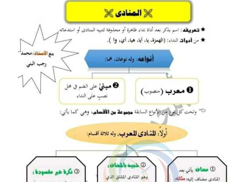 شرح المنادى اللغة العربية الصف التاسع