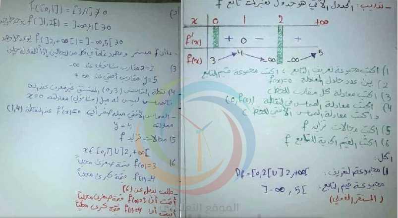 حل تمرين في قراءة الجداول البيانية رياضيات البكالوريا العلمي