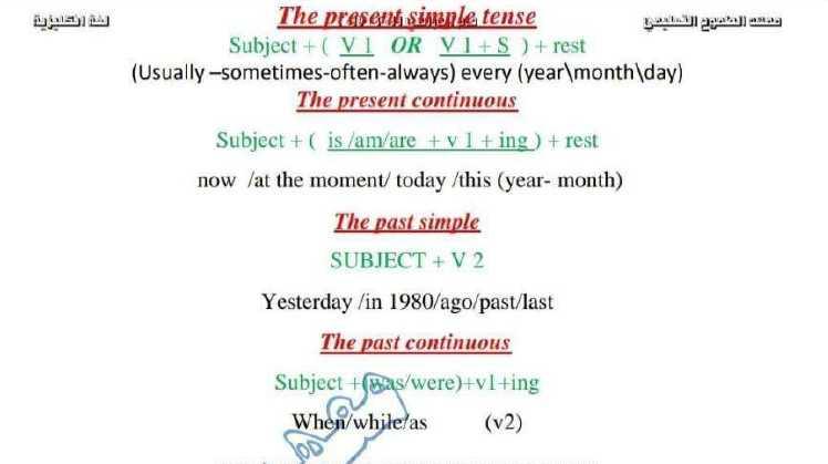 شرح مختصر لقواعد اللغة الانكليزية الصف التاسع