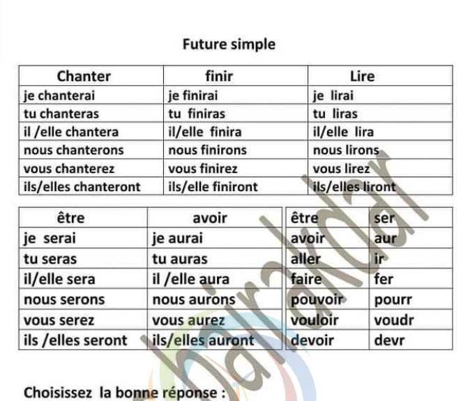 نموذج درس المستقبل البسيط مع الحل اللغة الفرنسية الصف التاسع