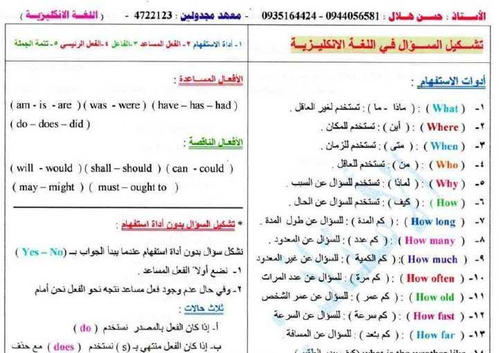 شرح تشكيل السؤال بشكل سهل ومبسط  اللغة الإنكليزية الصف التاسع