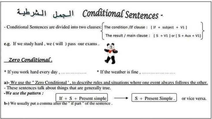 قواعد ومواضيع الكتاب اللغة الإنكليزية الصف التاسع