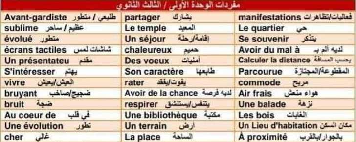 مفردات  الوحدات 1-2-3-4 اللغة الفرنسية البكالوريا الأدبي والعلمي
