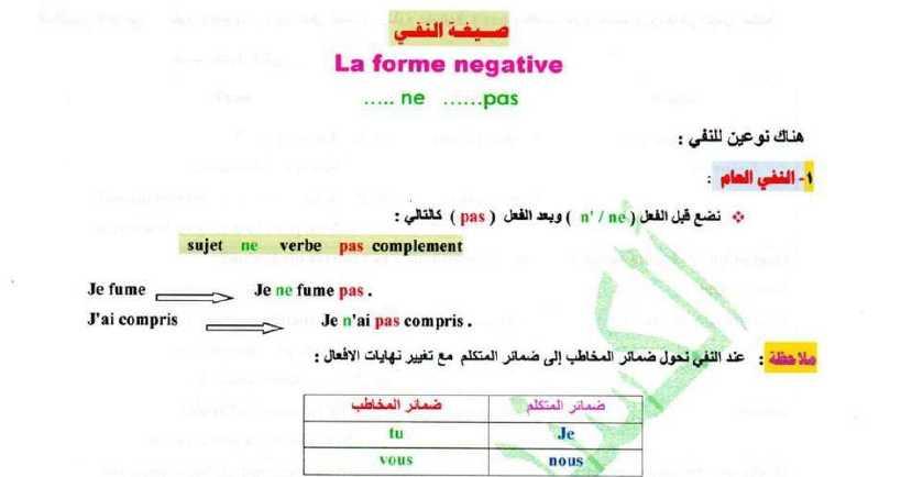 شرح ( درس النفي )اللغة الفرنسية الصف التاسع