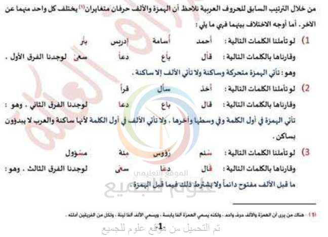 دروس في قسم الاملاء  اللغة العربية البكالوريا