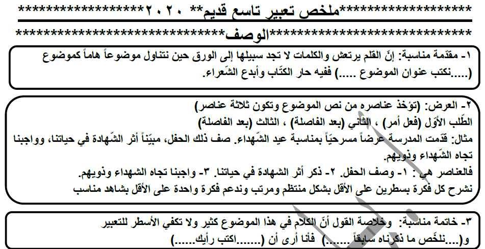 ملخص تعبير (منهاج قديم) اللغة العربية الصف التاسع
