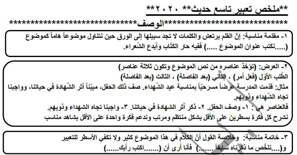 ملخص تعبير (منهاج جديد) اللغة العربية الصف التاسع
