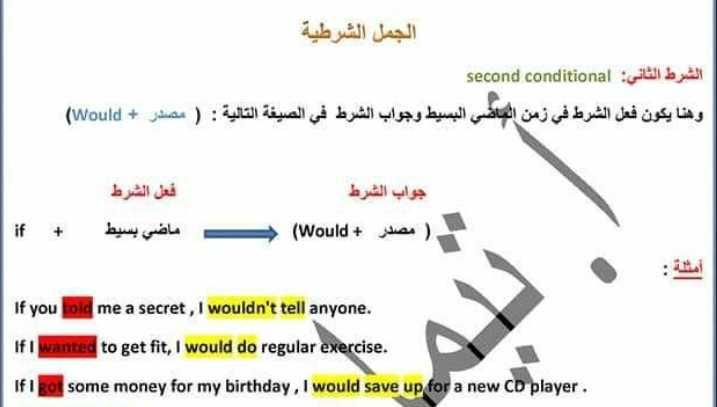 الجمل الشرطية اللغة الانكليزية الصف التاسع