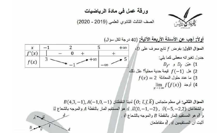 ورقة عمل عامة رياضيات البكالوريا العلمي