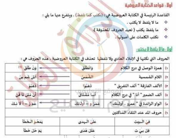 قواعد الكتابة العروضية اللغة العربية البكالوريا الأدبي