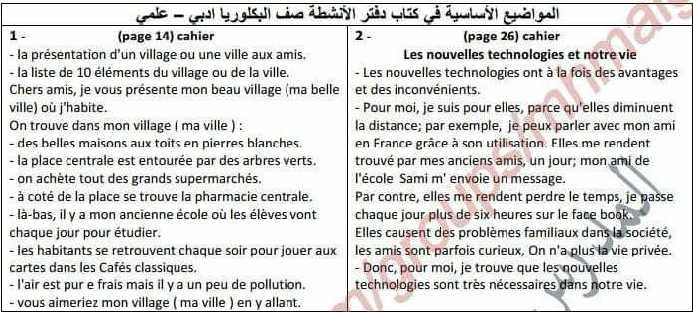 المواضيع الاساسية في دفتر الأنشطة اللغة الفرنسية بكالوريا