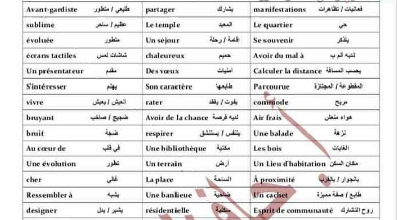 مفردات الوحدة الأولى مع نص حوار اللغة الفرنسية بكالوريا