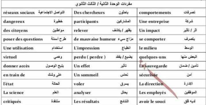 مفردات الوحدة الثانية مع نص حوار اللغة الفرنسية بكالوريا