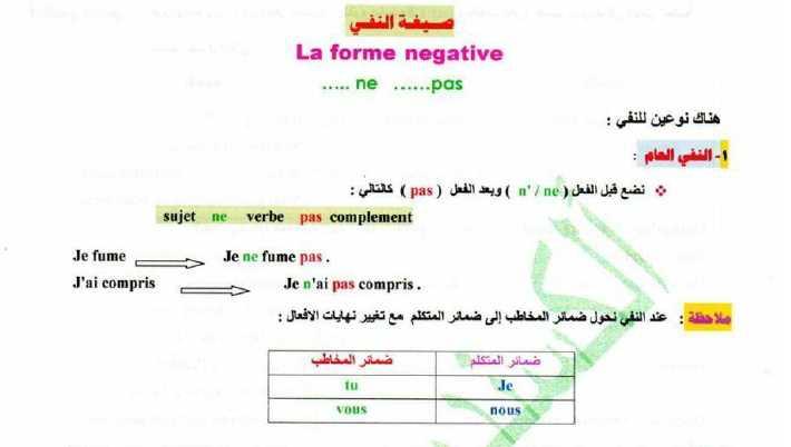 شرح (درس النفي) اللغة الفرنسية الصف التاسع