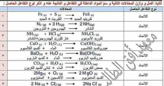 كافة المعادلات في الكيمياء الصف التاسع