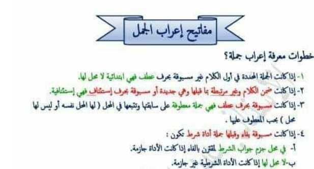 المفاتيح الذهبية ﻹعراب الجمل اللغة العربية الصف التاسع