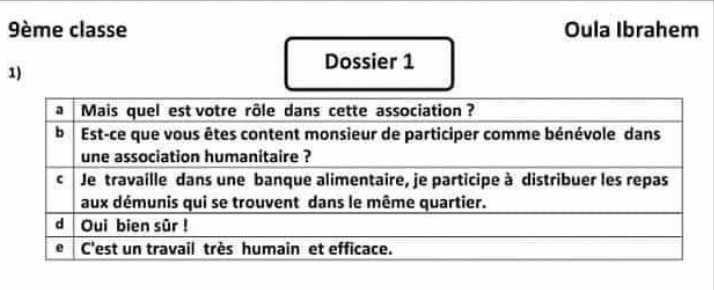 حوارات لجميع الوحدات اللغة الفرنسية الصف التاسع