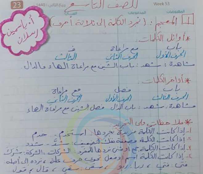 مراجعة قواعد سابقة اللغة العربية الصف التاسع