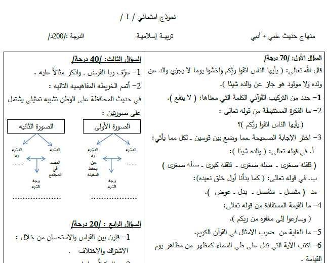 التربية الإسلامية بكالوريا نموذجين محلولين وفق النموذج الوزاري الجديد