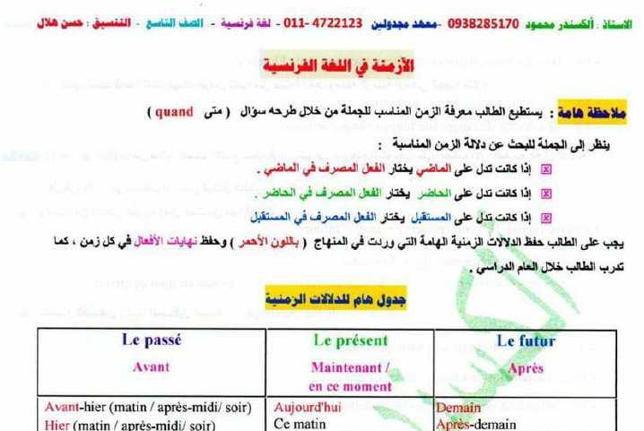 شرح الأزمنة اللغة الفرنسية الصف التاسع