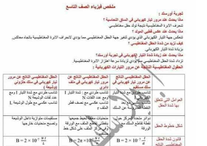 الصف التاسع مراجعة عامة للفيزياء والكيمياء