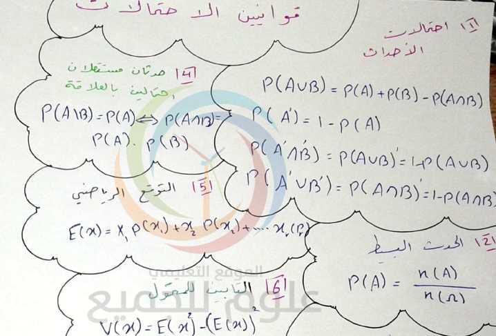 قوانين الجزء الثاني رياضيات البكالوريا العلمي