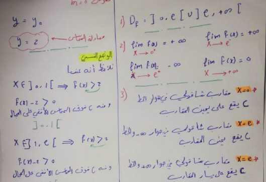 بعض الملاحظات الهامة في بحث اللوغراتمي رياضيات البكالوريا العلمي
