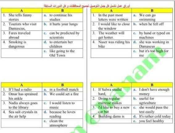 أوراق عمل اللغة الانكليزية البكالوريا