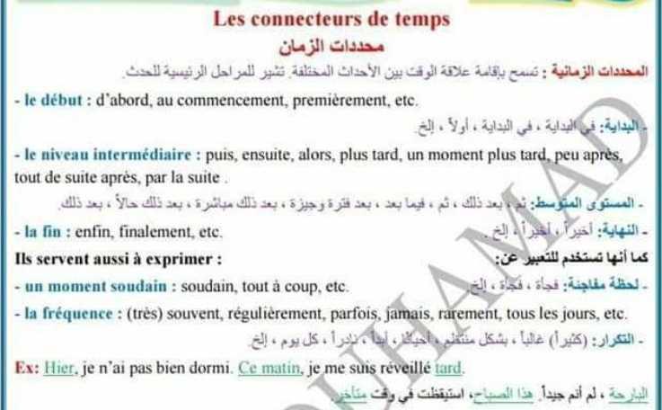 تاسع فرنسي درس المستقبل البسيط