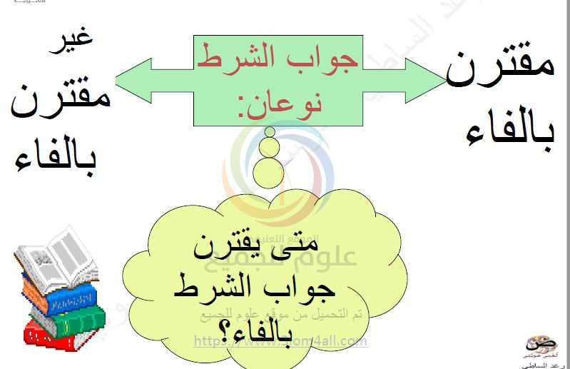 اقتران جواب الشرط بالفاء اللغة العربية الصف التاسع