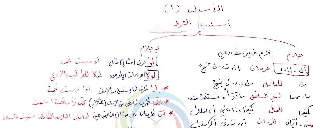 مراجعة الأساليب اللغة العربية الصف التاسع