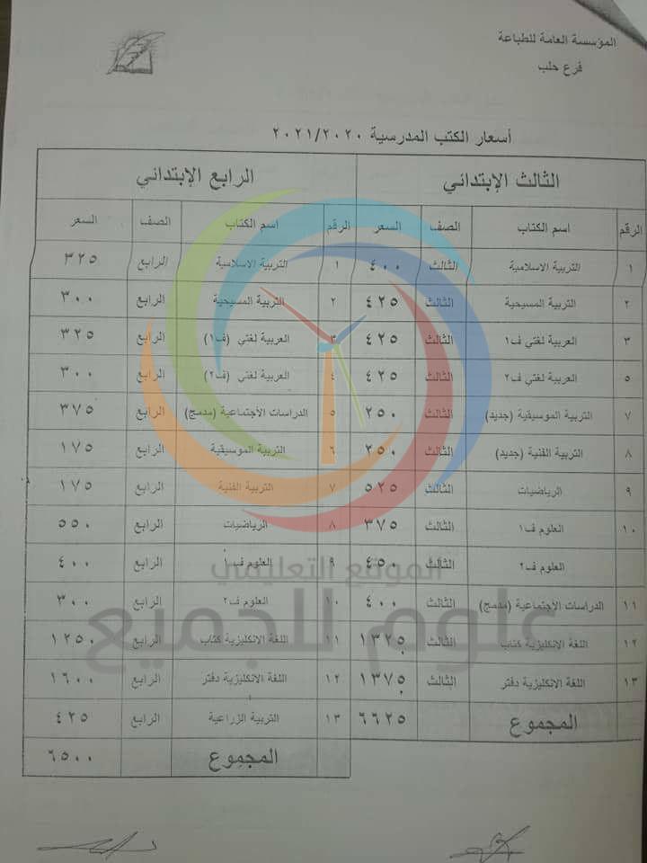 المنهاج الدراسي الجديد الصف الرابع الأساسي 2021 - 2020 سوريا