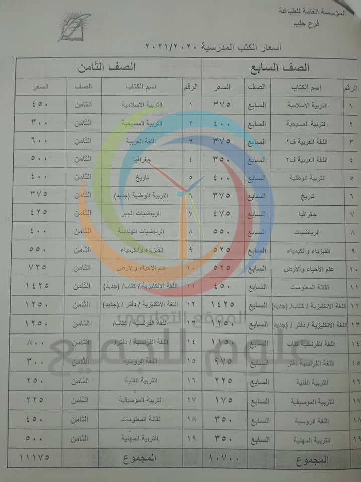 المنهاج الدراسي الجديد الصف الثامن الأساسي 2021 سوريا