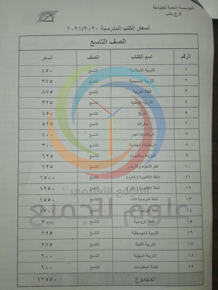 المنهاج الدراسي الجديد الصف التاسع 2021 - 2020 سوريا