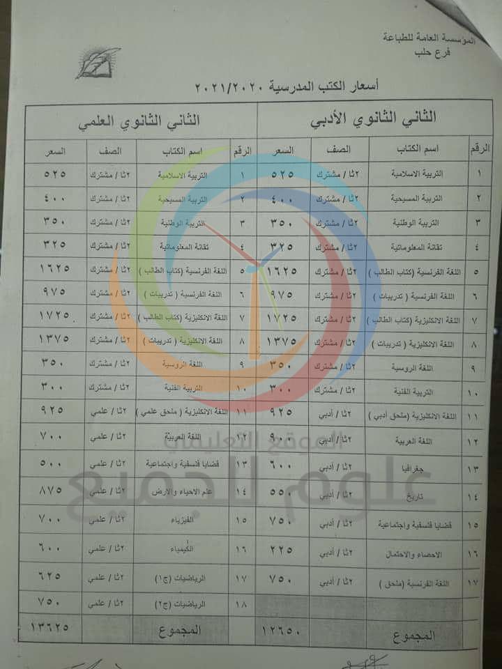 المنهاج الدراسي الجديد الصف الحادي عشر علمي ادبي 2021 - 2020 سوريا