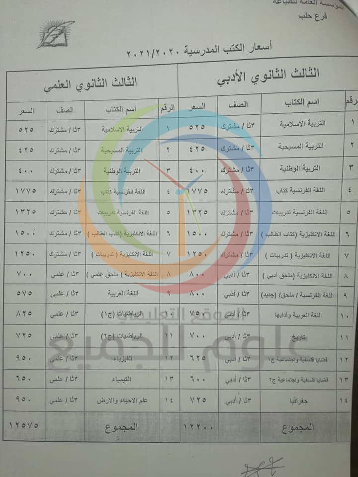 المنهاج الدراسي الجديد الصف الثالث الثانوي بكالوريا 2021 - 2020 سوريا