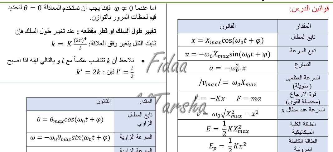 قوانين وملاحظات مسائل الفيزياء للبكالوريا العلمي سوريا