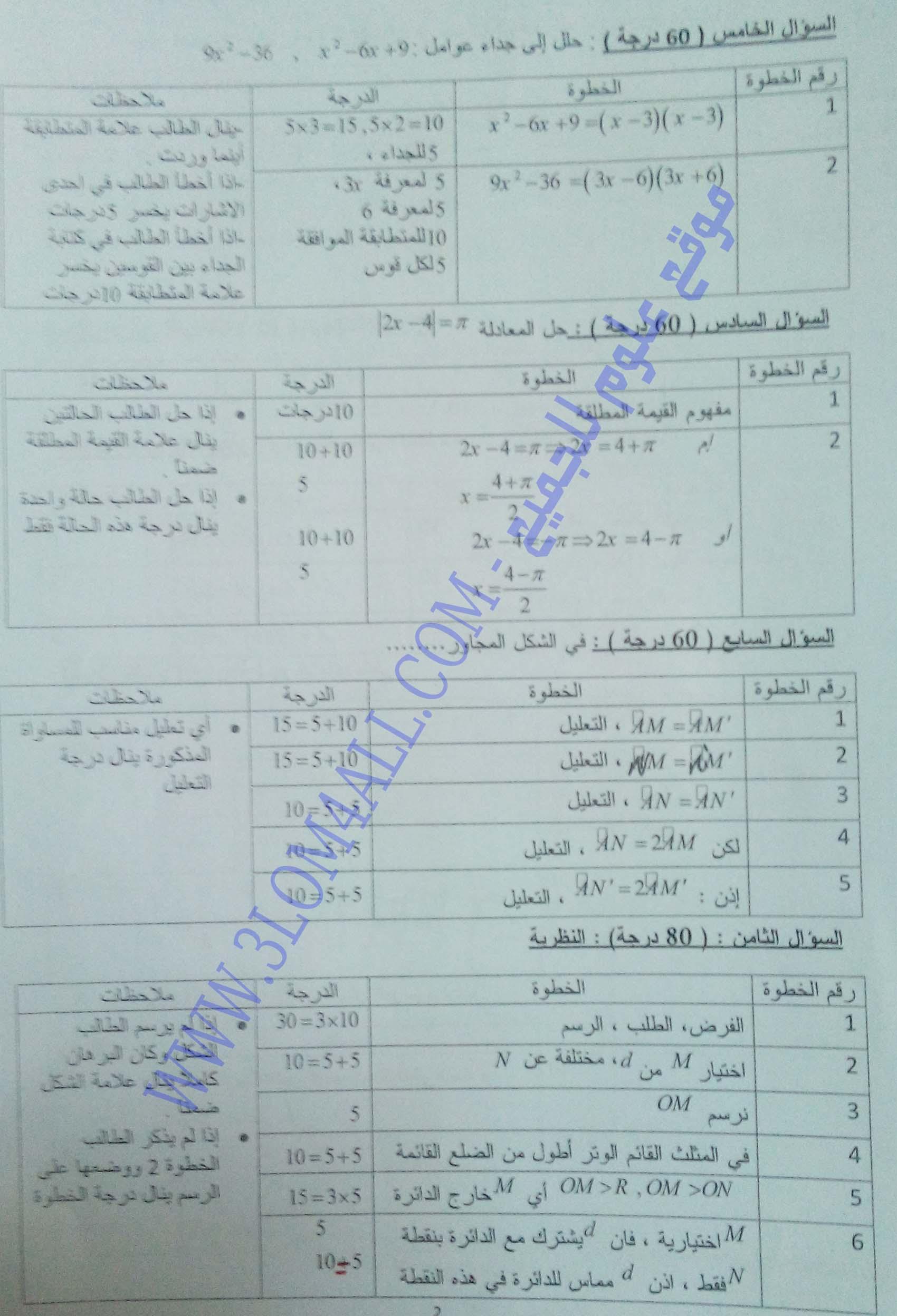 سلم تصحيح امتحان مادة الرياضيات في شهادة التعليم الأساسي دورة عام 2014