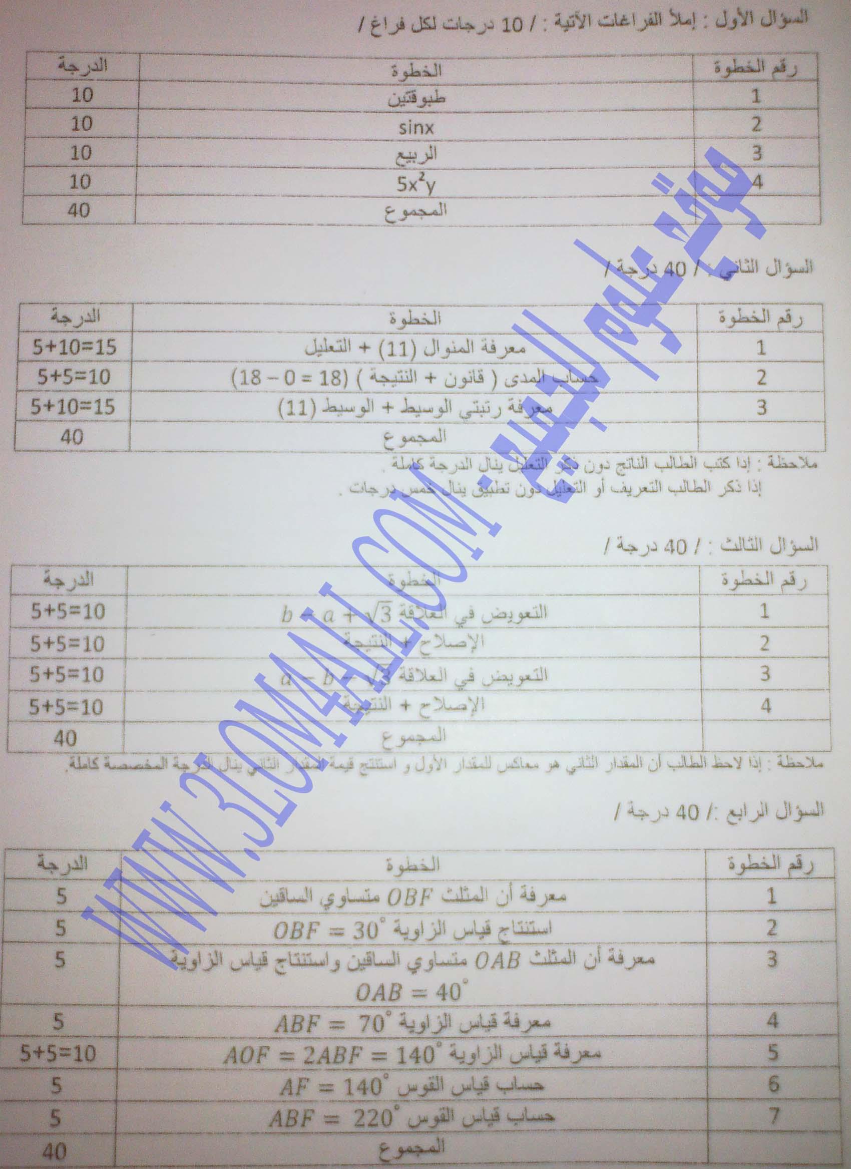 سلم تصحيح امتحان مادة الرياضيات في شهادة التعليم الأساسي دورة عام 2014 تربية اللاذقية