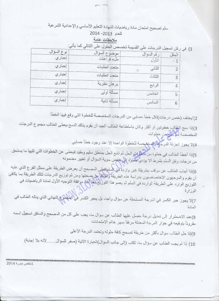 سلم تصحيح امتحان مادة الرياضيات في شهادة التعليم الأساسي دورة عام 2014 تربية حمص