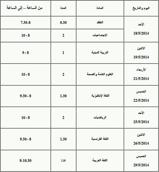برنامج امتحان التاسع سوريا 2014