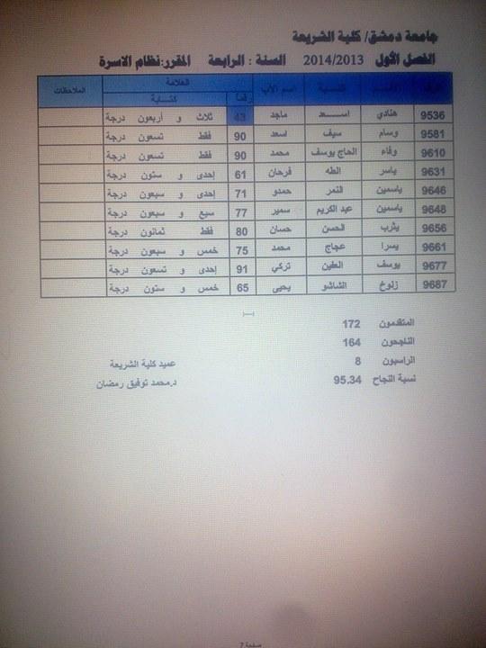 نتائج علامات نظام اسرة سنة رابعة كلية الشريعة