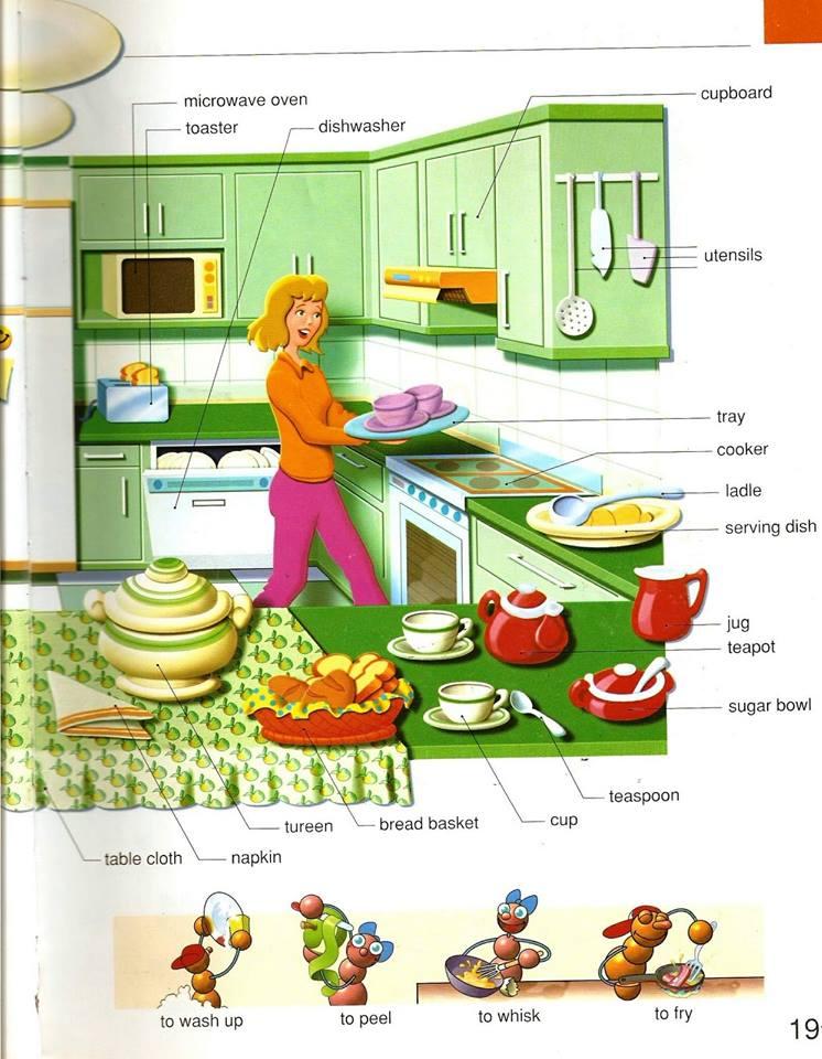 المطبخ the kitchen