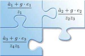 العلماء يطورون ( احجيات من نوع الصورة المفقودة رياضيا ) لتشفير البرامجيات