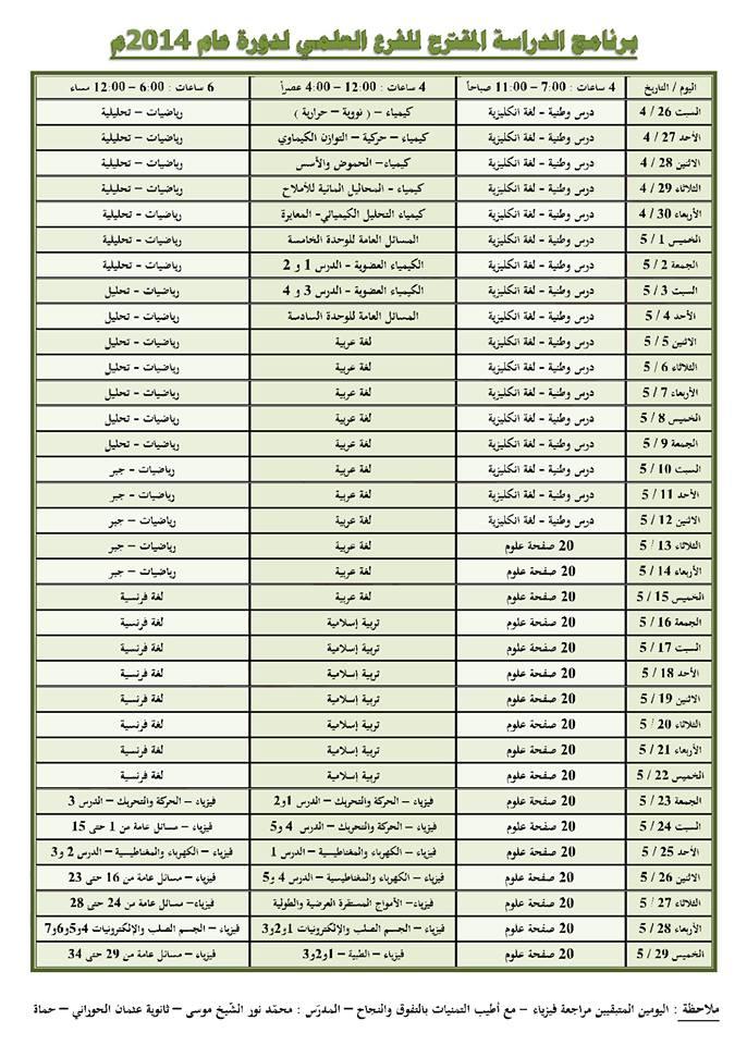 برنامج الدراسة المقترح للبكالوريا العلمي سوريا -  الثالث الثانوي العلمي بسوريا