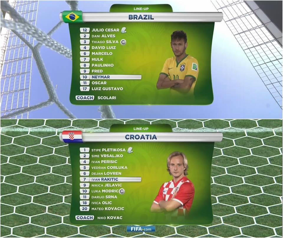 تشكيلة كرواتيا والبرازيل