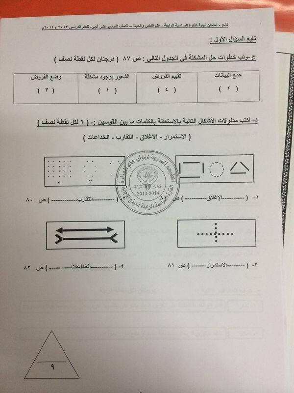 نموذج اجابة علم نفس ثاني عشر الكويت الفرع الادبي الفترة الرابعة 2014